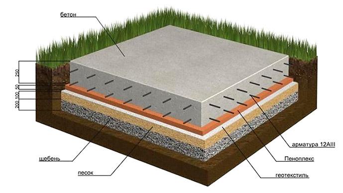 Заливка бетона калининград какой образец является стандартным для определения марки строительного раствора